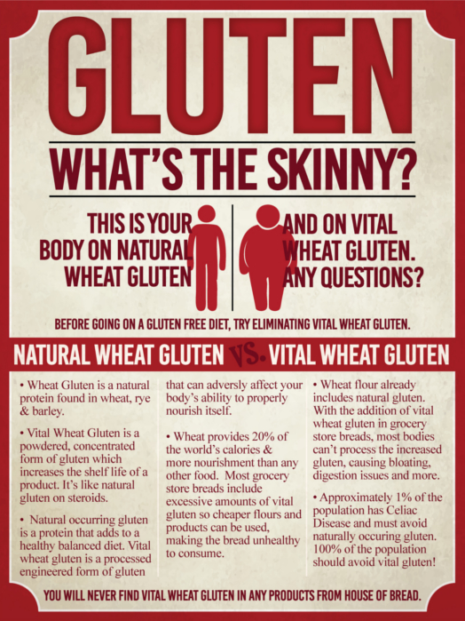 Gluten-free, what's the skinny?